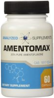 Analyzed Supplements AmentoMax