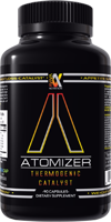 Aviva Nutrition Atomizer