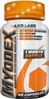 Axis Labs MYODEX