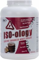 Body Nutrition ISO-ology