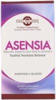 Daily Wellness Company ASENSIA