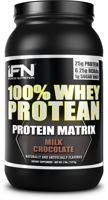 iForce 100% Whey Protean