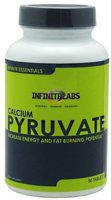 Infinite Labs Calcium Pyruvate