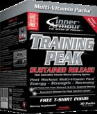 Inner Armour Training-Peak
