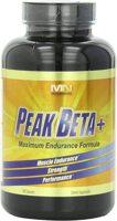 Molecular Nutrition Peak Beta+