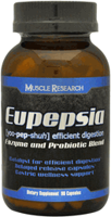 Muscle Research Eupepsia
