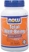 NOW Total Well-Being