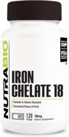 NutraBio Chelated Iron