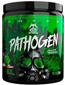 Outbreak Nutrition Pathogen