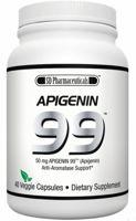 SD Pharmaceuticals Apigenin 99
